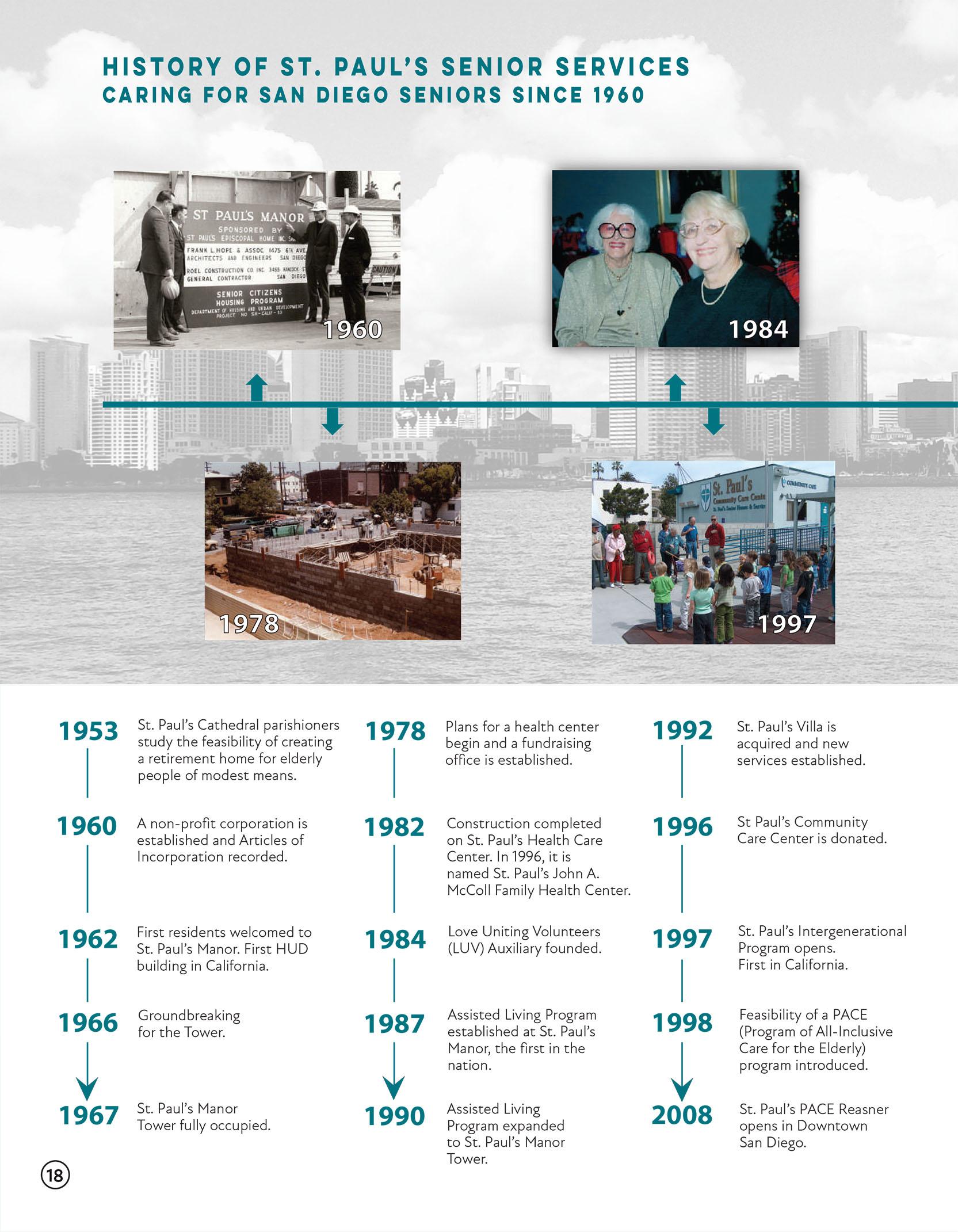 St. Paul's Senior Services Timeline